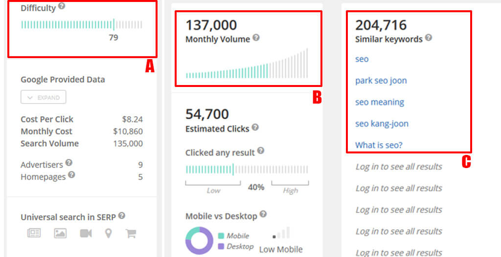 Spyfu SEO tool for SEO keywords - How I Built A Blog With 2000 Users A Day in 1 Year
